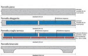 pannelli prefabbricati per capannoni pannelli prefabbricati per capannoni profilati alluminio