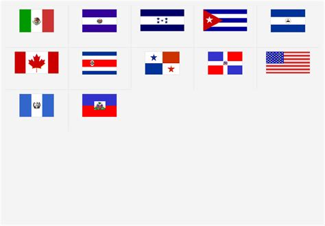north  central america flags flag quiz game
