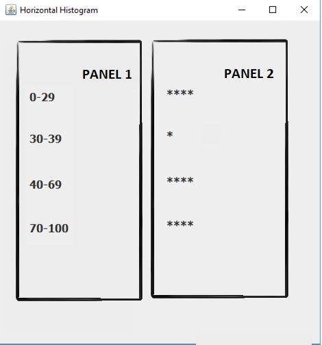 java layout panel size java positioning two panels on jframe stack overflow