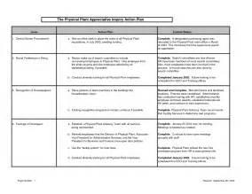 employee plan template best photos of employee plan template word sle
