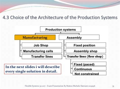 Types Of Production Systems Mba by Design Of Production Systems Types Processes