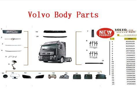 volvo parts trade volvo parts by nanjing cornucopia tech developing