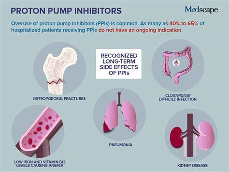 Proton Inhibitors Ppis by Amicor Proton Inhibitors