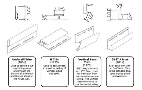 how to start siding a house brick house window diagram brick house photography elsavadorla