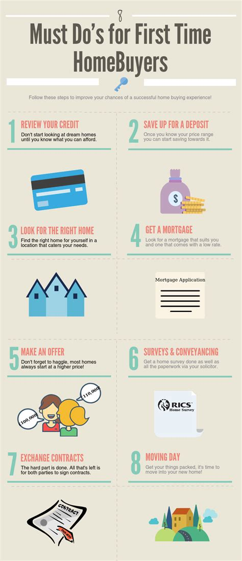 buying a house uk steps steps in buying a house uk 28 images how to buy a house in the uk infographic