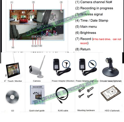 home security system ip cameras alarm house farm