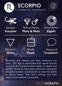 scorpio zodiac sign learning astrology