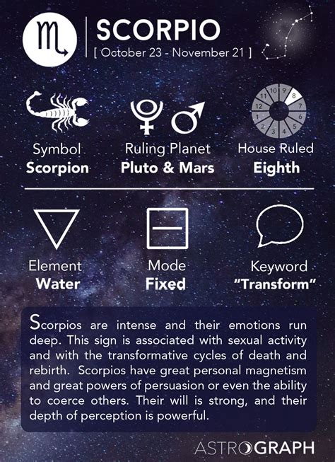 astrograph scorpio zodiac sign learning astrology