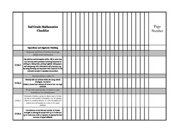 2nd Grade Math Common Core Standards Checklist By