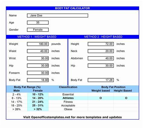calculator weight fat index calculator hardcore videos