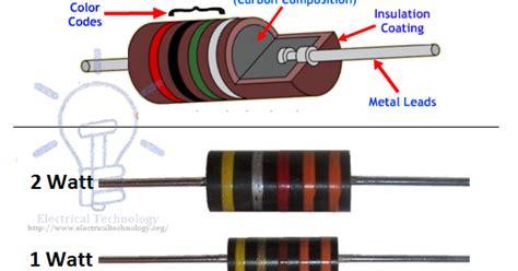 resistor tetap dan resistor tidak tetap jenis resistor tidak tetap 28 images gokako elektro resistor tidak tetap variable resistor