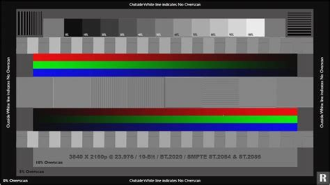 pattern test sound r masciola uhd hdr10 test patterns kalibrate limited