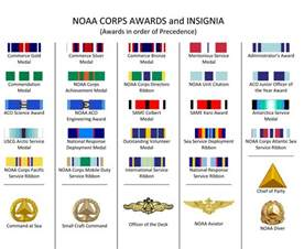 Us Military Awards And Decorations Heraldry Office Of Marine And Aviation Operations