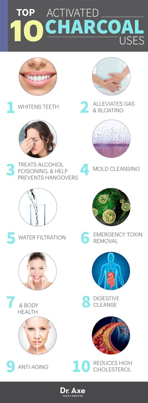 How Much Activated Charcoal Should You Use To Detox by Top 10 Activated Charcoal Uses Benefits