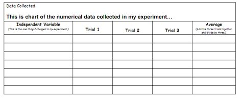 how to make a data table for science how to make a data table for science experiment www