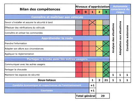 Grille Examen Permis by Auto Ecole En Ligne Conduite Center Auto 233 Cole 224 Lyon