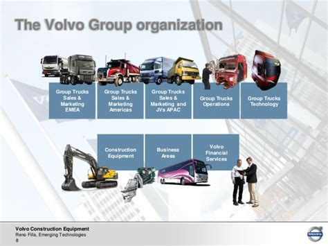 volvo group trucks sales wheel loaders