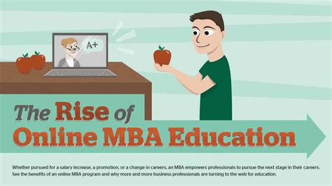 Mba Free Resources by Infographics Edtechreview Etr