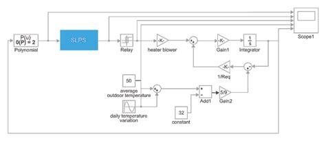 integrator circuit simulink integrator circuit simulink 28 images p11565 electrical system design documents integrator