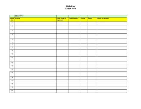 excel corrective action plan template corrective action