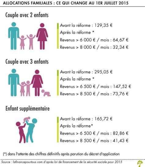 Allocations Familiales Plafond by Allocations Familiales Ce Qui Change Au 1er Juillet 2015
