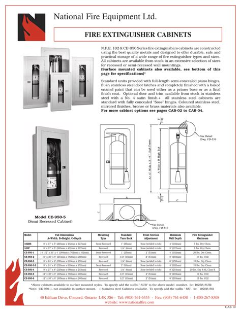 fire extinguisher mounting height fire extinguisher mounting height requirements