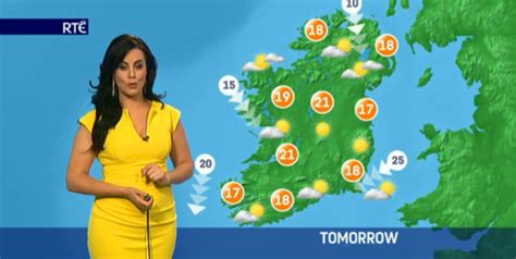 best weather forecast hang on is this the best weather forecast ireland has