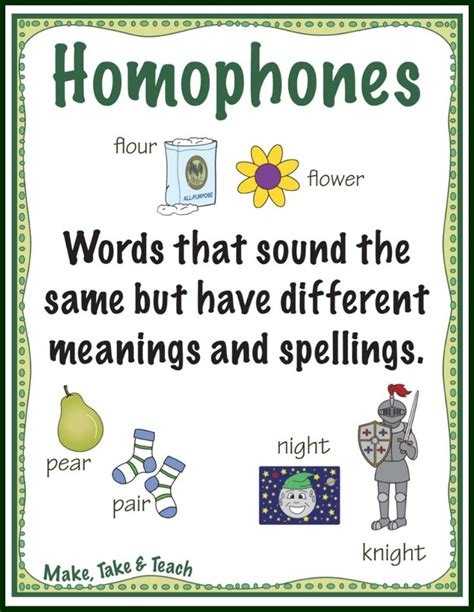Printable Homophone Poster | free homophones poster and word list dyslexia