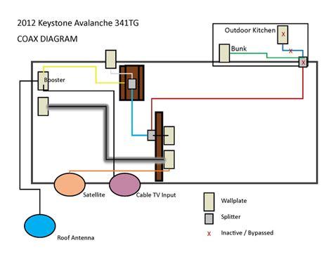 keystone rv cable tv wiring diagram wiring diagram manual