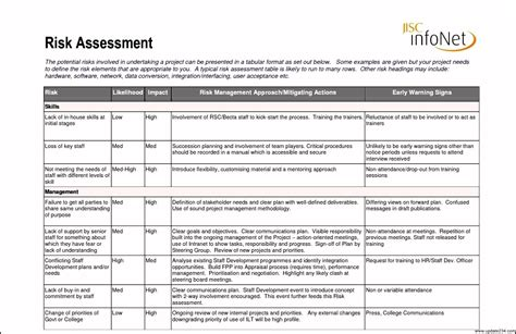 risk assessment plan template free risk assessment template download www pixshark com
