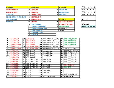 football call sheet template football coach play sheet templat