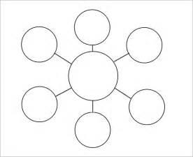 7  Circle Map Templates ? Free Word, PDF, Sheet Document