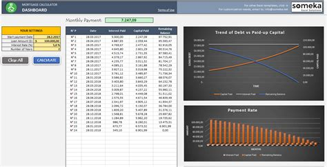 excel mortgage calculator mortgage calculator free excel template to calculate
