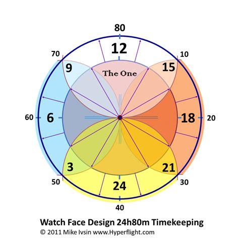 printable 24 hour clock printable 24 hour clock new calendar template site