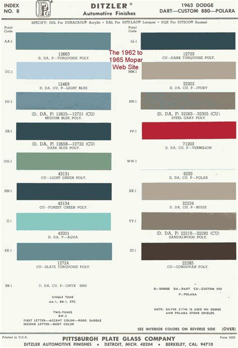 Paint For Home Interior by 1963 Mopar Paint Codes