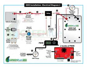 hho fuel cell diagram hho free engine image for user manual