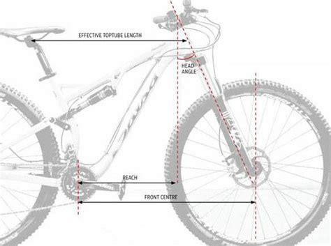 Rantai Geometri geoemtri front centre sepeda gunung