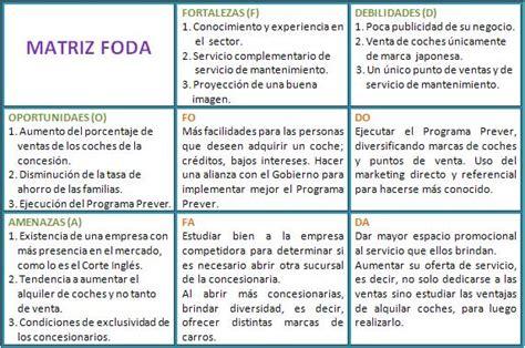 matriz foda presentacion wiki blog tujovial p 225 gina 116