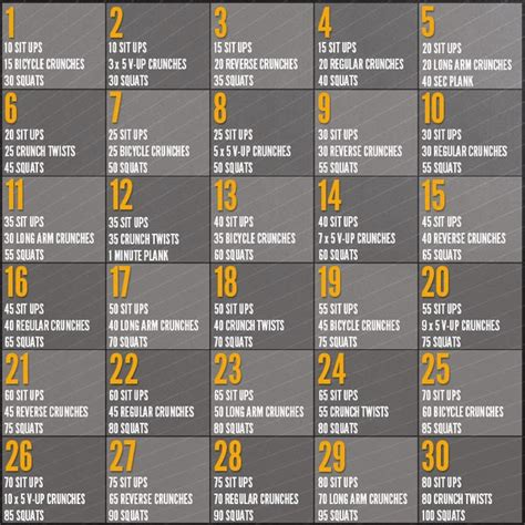 30 day push up and sit up challenge 30 day push up and sit up challenge myideasbedroom