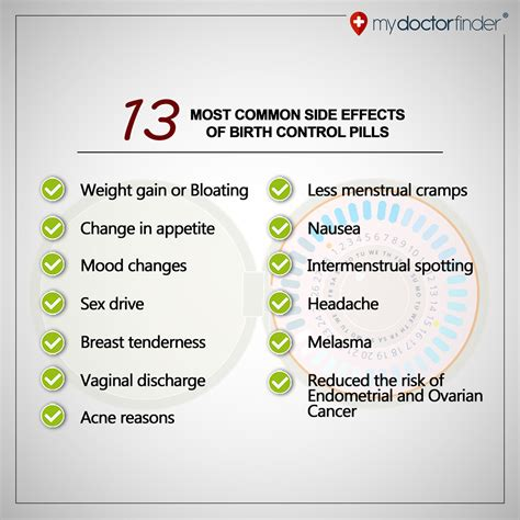 contraceptive pill mood swings 13 most common side effects of birth control pills my
