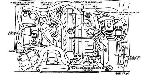 jeepanche eliminator 1991 jeep comanche wiring diagram 1991 get free image
