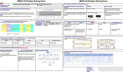 Lean Manufacturing Six Sigma A3 And Dmaic Improving The Problem Solving Culture At Lean A3 Problem Solving Template