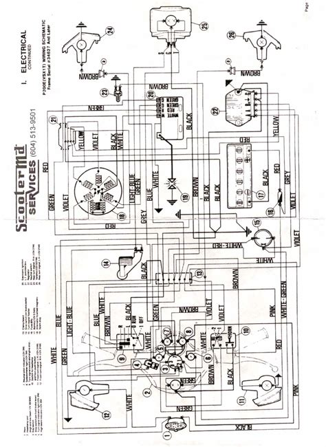 wiring diagram kelistrikan vespa image collections
