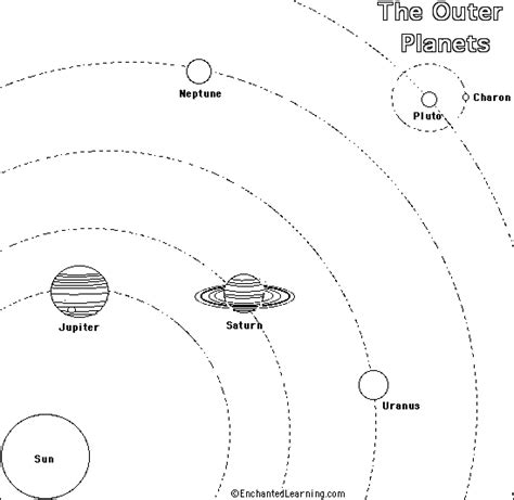 printable images of uranus pluto planet coloring pages the outer planets are those