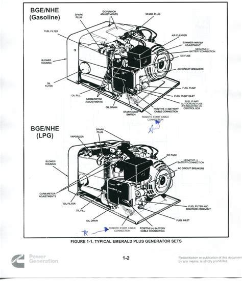 onan generator parts diagram wiring diagram onan 6500 generator alexiustoday