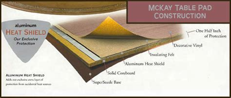 mckay table pads construction features