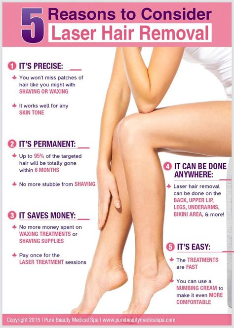 77 best laser hair removal images on pinterest hair