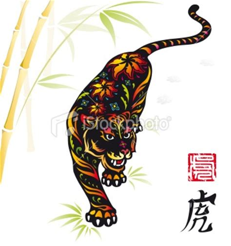 1986 chinese zodiac the tiger zodiac years and year of the on