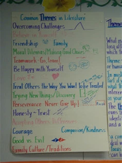 literature themes about friendship teaching my friends literacy anchor charts via pinterest