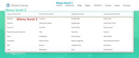 jquery layout with menu designing responsive bootstrap 3 multilevel mega menus